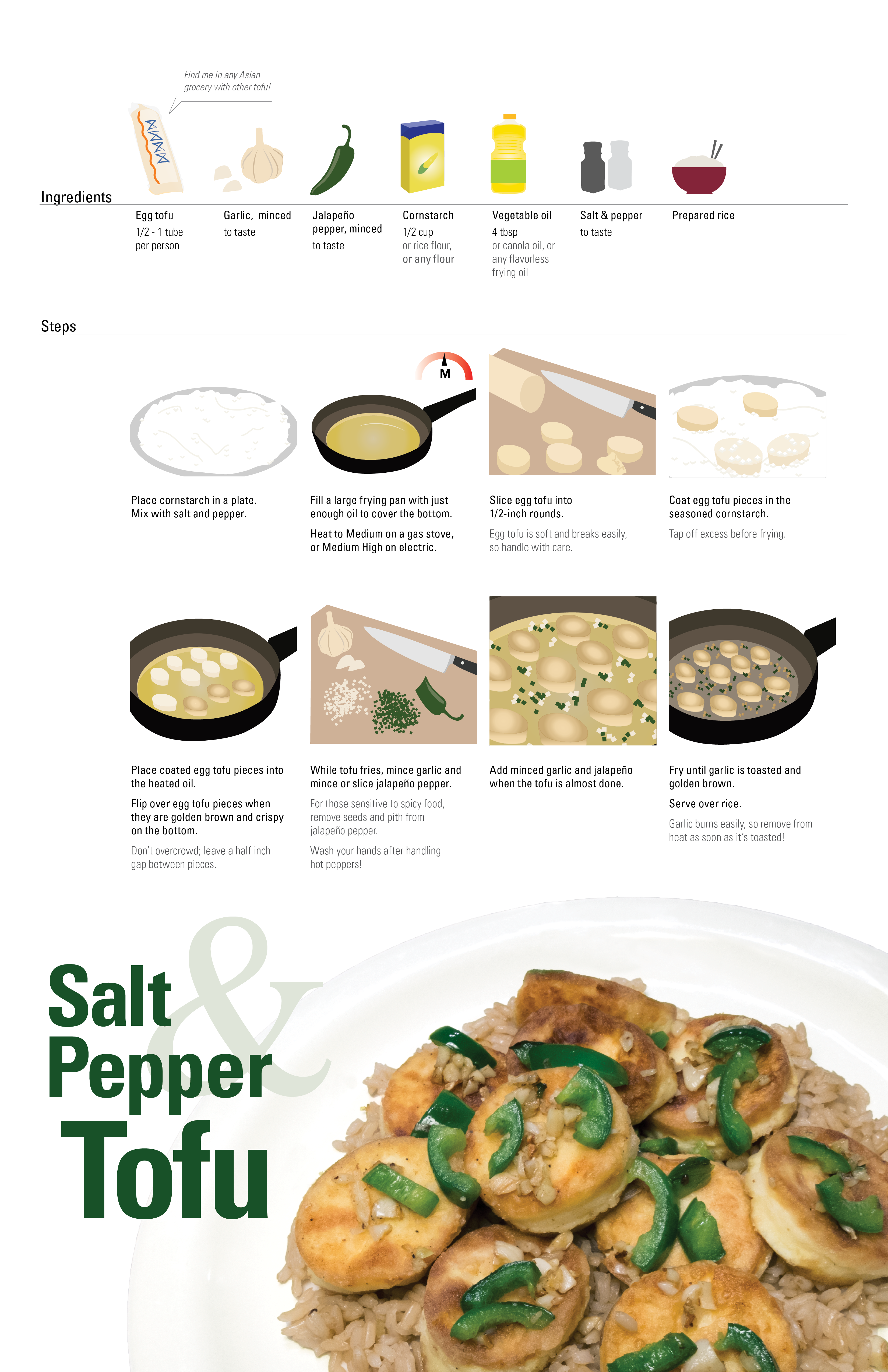 A visual recipe for Salt & Pepper Tofu as an example of communication design.